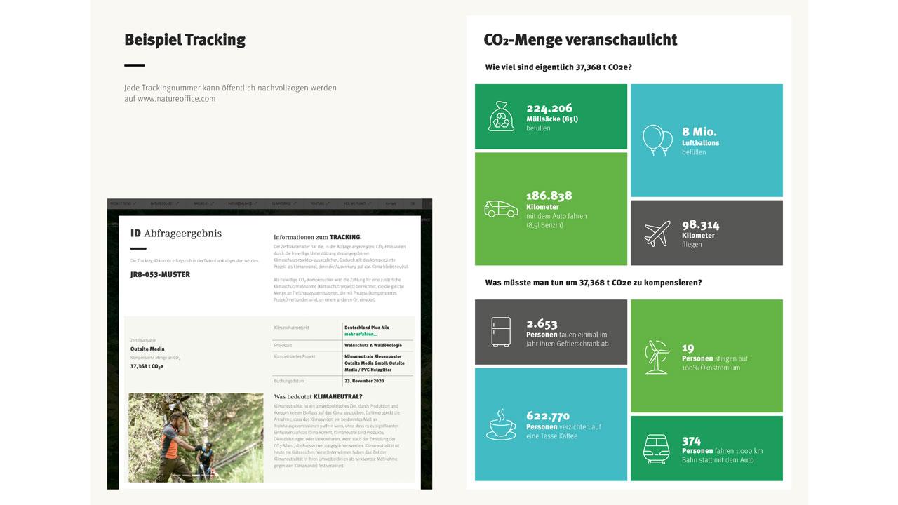 Grafik natureOffice Tracking